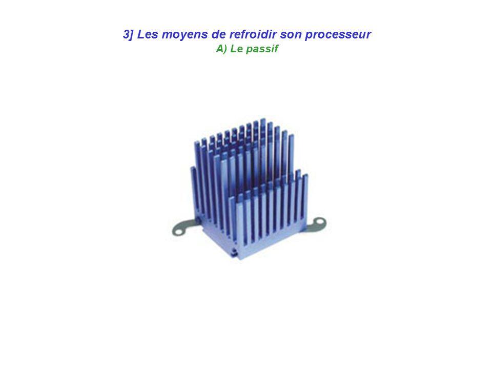 3] Les moyens de refroidir son processeur A) Le passif